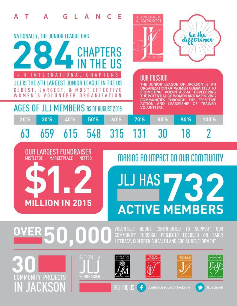 jlj-2016-infographic